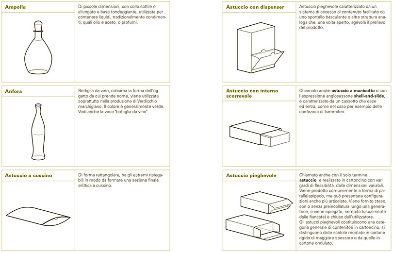 36_37_da-Le-parole-del-packaging